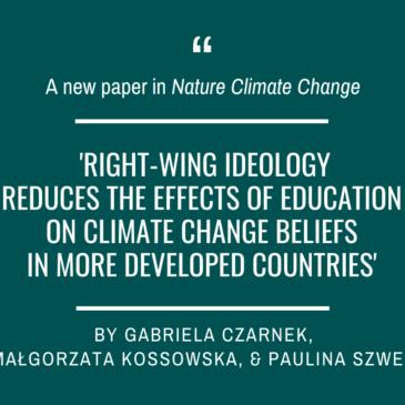Gabriela Czarnek, Małgorzata Kossowska and Paulina Szwed in Nature Climate Change!